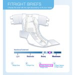 Medline-FitRight-Stretch-Ultra-Brief-80-Count-213a9ca0-a949-4288-9ae8-c83b9b733502_600.jpg