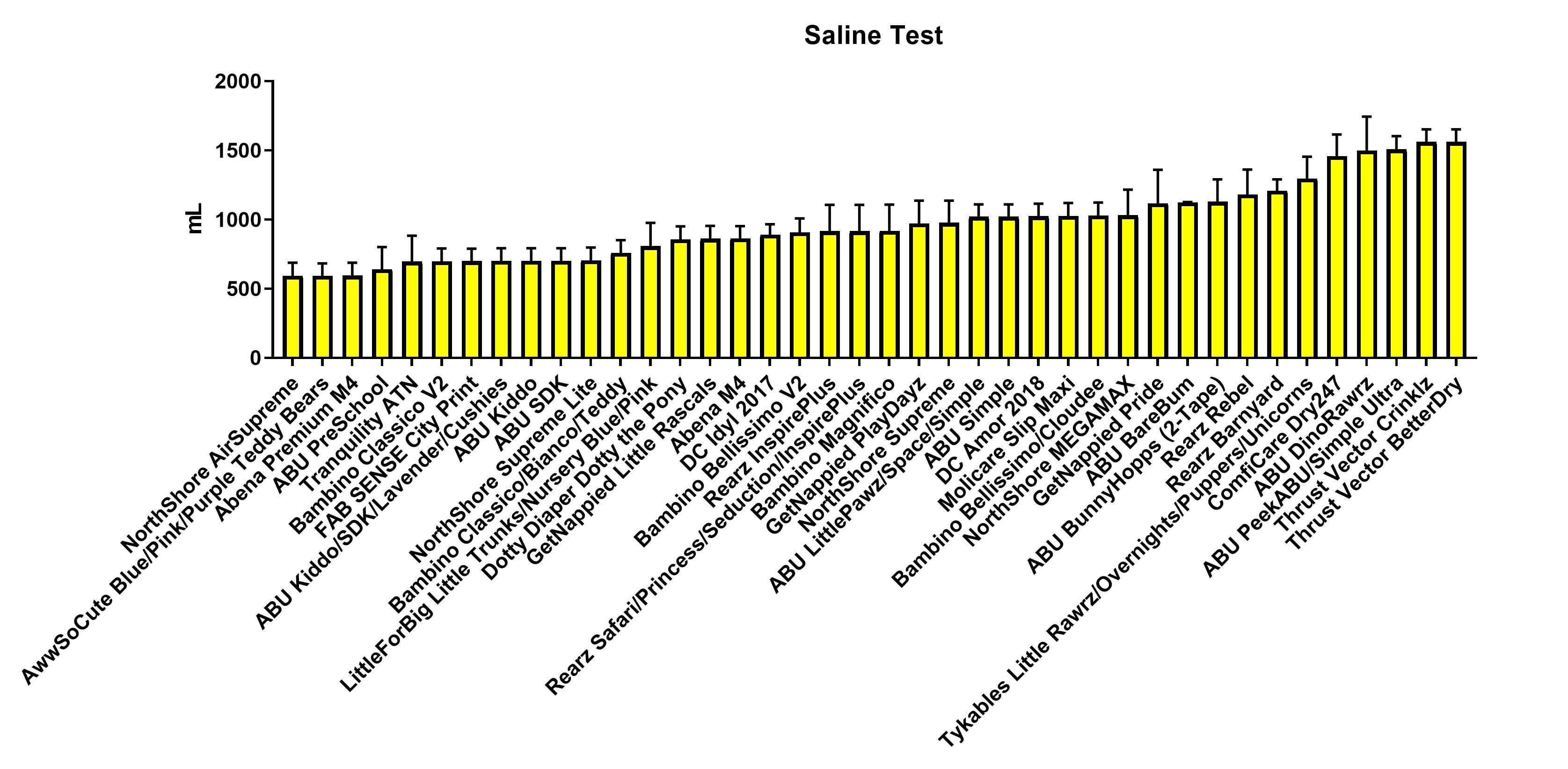 298-2-SalineTest.png