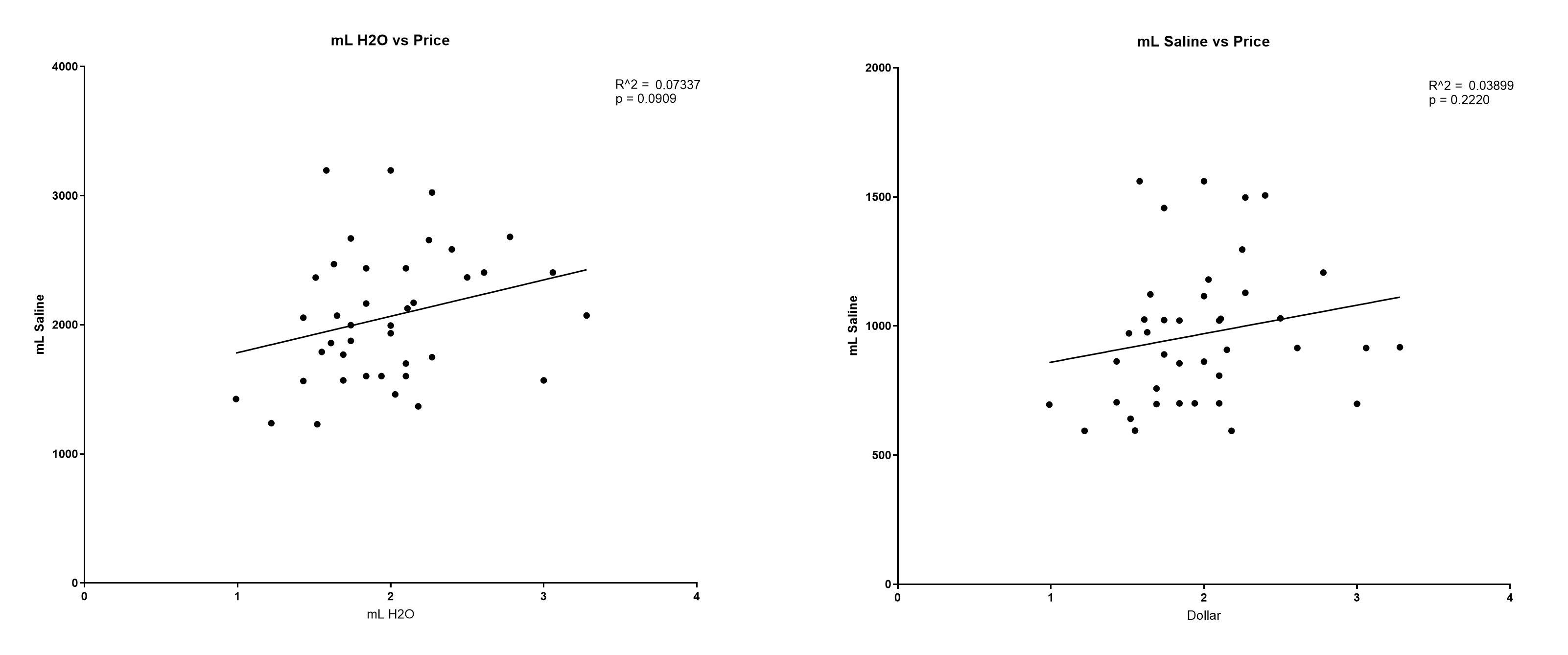 298-6-LowPriceCorrelation.png